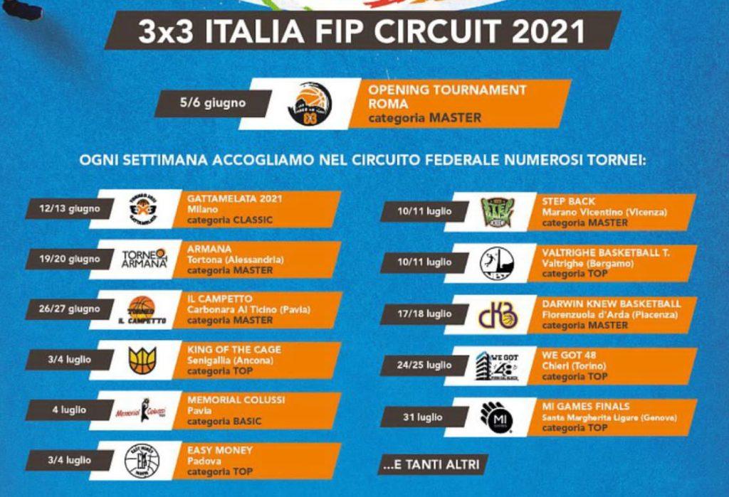Immagine con le tappe del 3x3 Italia Fip Circuit 2021